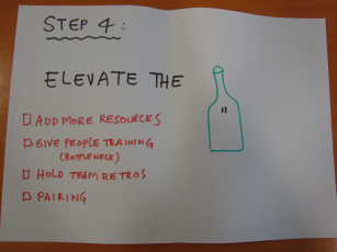 Step 4: Elevate the Bottleneck