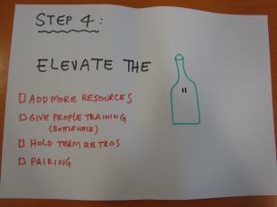 Step 4: Elevate the Bottleneck