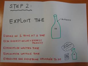 Step 2: Exploit the Bottleneck