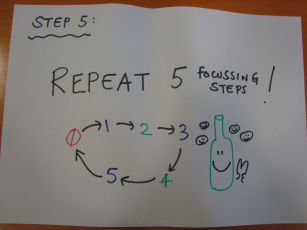 Step 5: And Again! Don't let Inertia become the Bottleneck