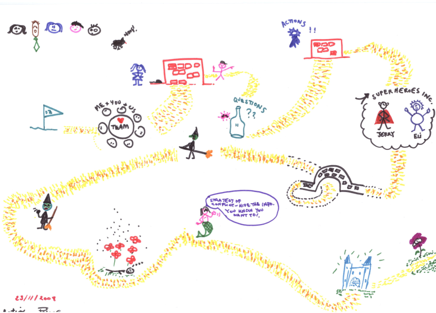 The Yellow Brick Road to Agility